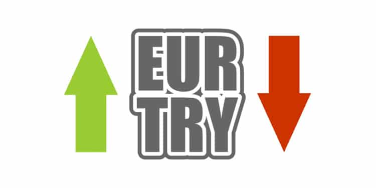 EUR/TRY: Turkish Lira Poised to Strengthen with Soaring Exports