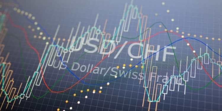 USD/CHF: Dollar Gains as Switzerland Grapples with Debt Phobia