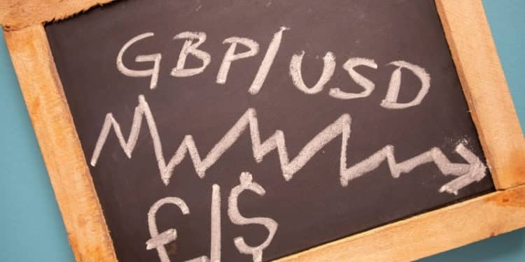 GBP/USD: Path of Least Resistance Remains to the Downside
