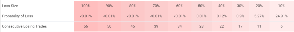 R Factor EA trading results