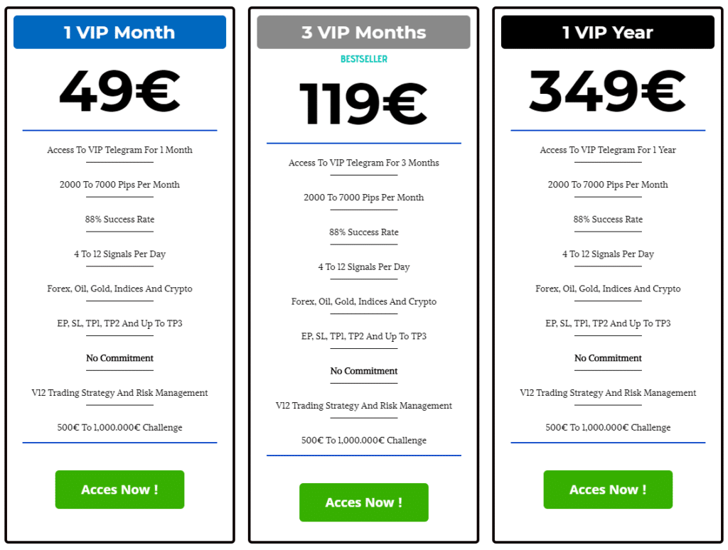 V12 Trading price