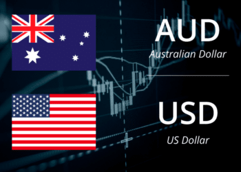 AUD/USD: Head and Shoulders Point to a Bearish Breakout