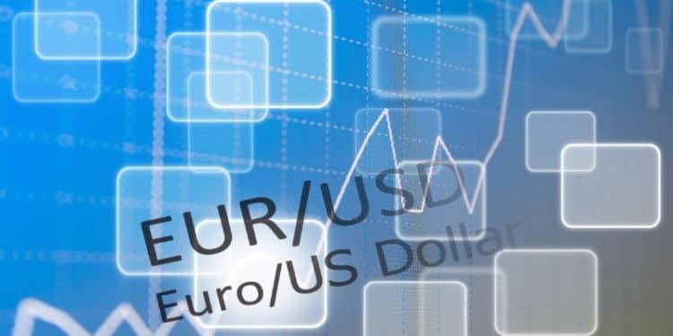 EUR/USD: Dead Cat Bounce Pattern Detected