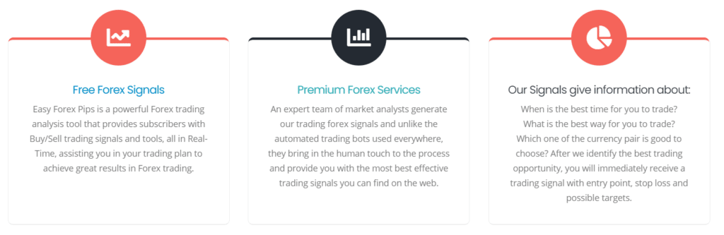 Easy Forex Pips features