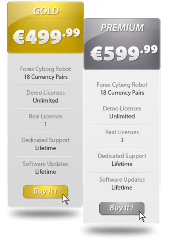 Forex Cyborg price