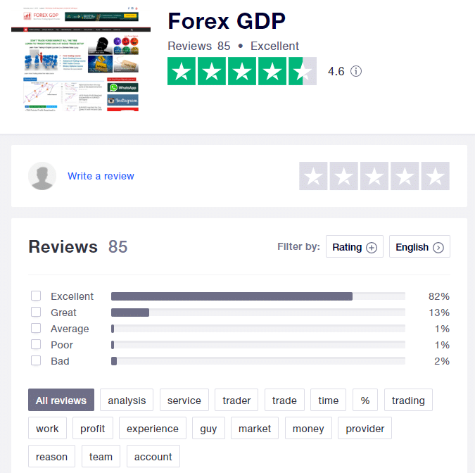 Forex GDP People feedback
