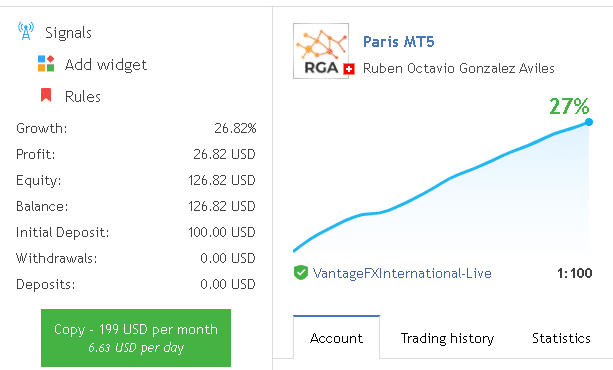 Forex Paris trading results