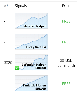 Lucky Gold Scalper. 4 signals (3 of them are available for free) in his portfolio.
