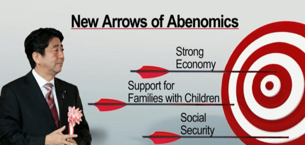 new arrows of Abenomics