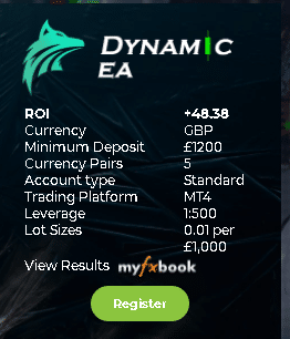 Dynamic EA Trading Results