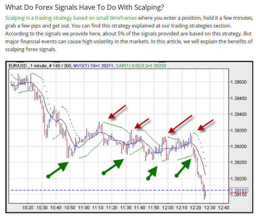 FXLeaders. There are some explanations about how the strategies work and how they can be traded provided.
