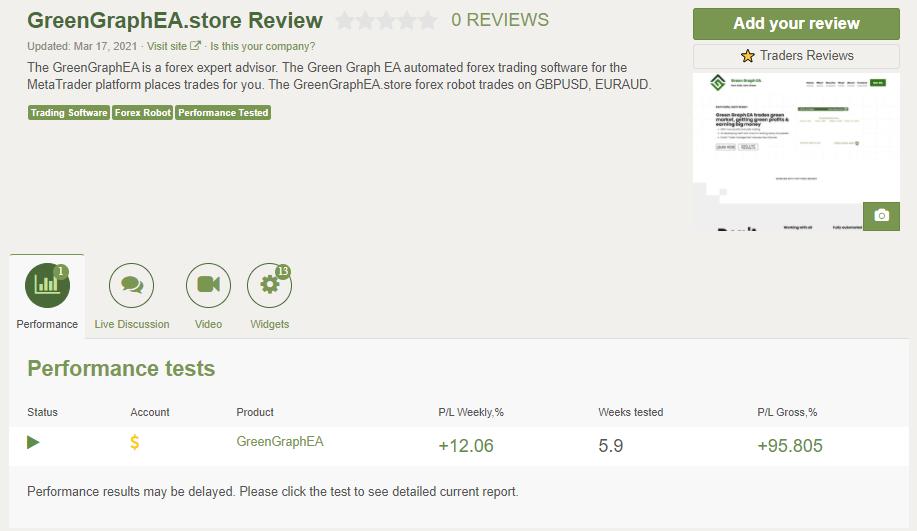 Green Graph EA People feedback