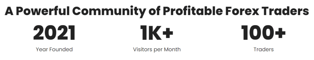 We have an unproven statistic that there are approximately 1000 visitors monthly and 100 traders