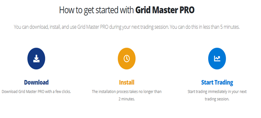 How to start trading with Grid Master Pro