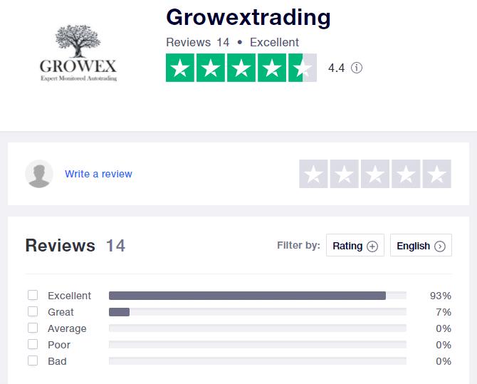 Growex People Feedback