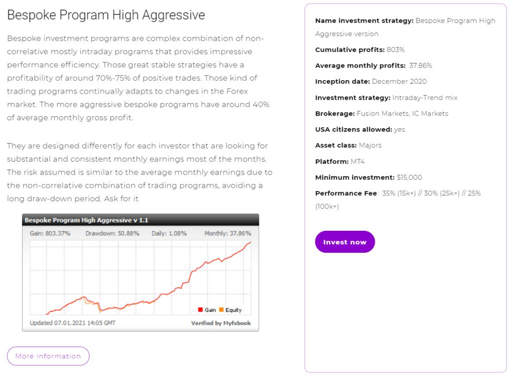 FXMAC - Bespoke Program High Aggressive