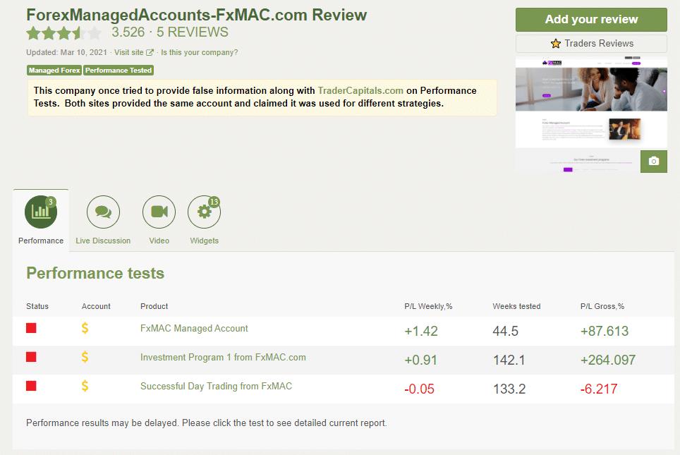 FXMAC People Feedback