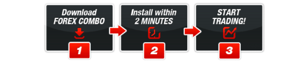 Forex Combo System. The system is easy to install.
