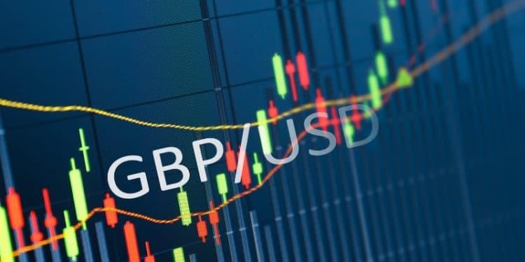 GBPUSD Bulls Under Pressure Near 1.3800 After Hawkish BOE As Oil Prices Tank
