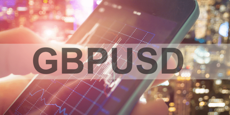 GBPUSD Surges Ahead of UK Construction PMI Data