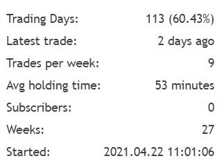 Panda Night Trading Results