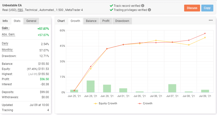 Unbeatable EA Trading Results
