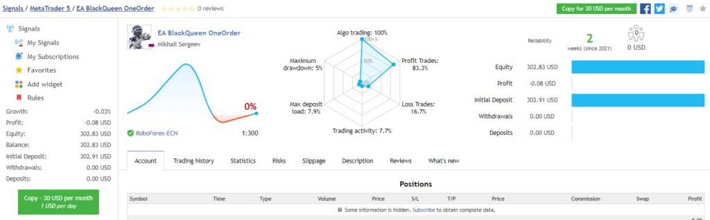 BlackQueen trading results on MQL5.