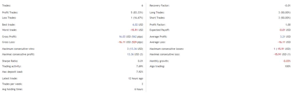 BlackQueen trading details.