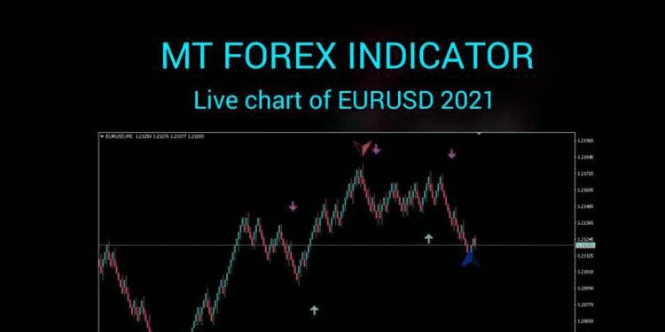 MT Forex Indicator