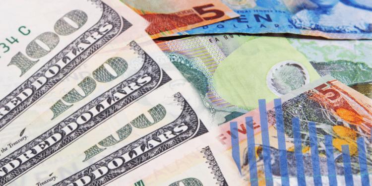 NZDUSD: Kiwi Extends Gains as the US Core CPI Declines