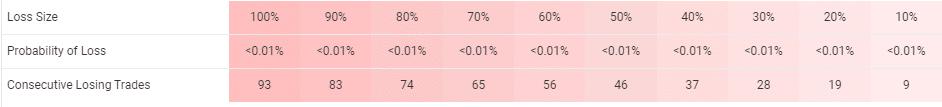 PZ Divergence risks.