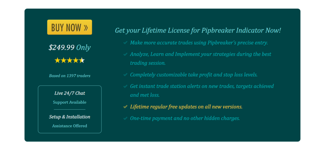 Pricing details of Pipbreaker.