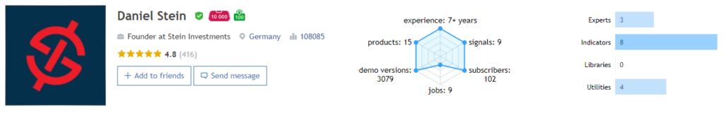 Developer's account on MQL 5.