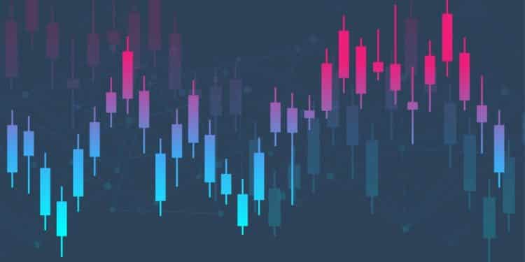 Forex Trading Without Indicators
