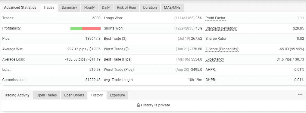Advanced trading stats for Naragot.